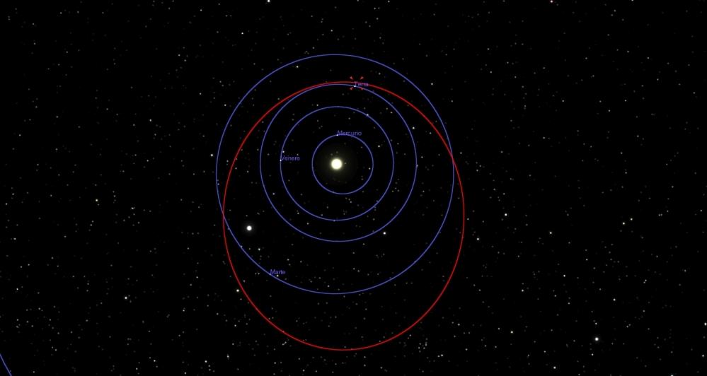 Orbita_3122Florence