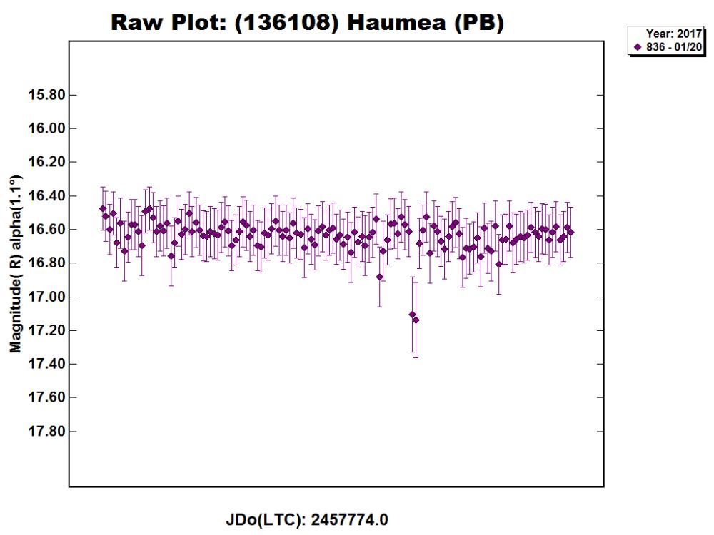 (136108)_Haumea_(PB)