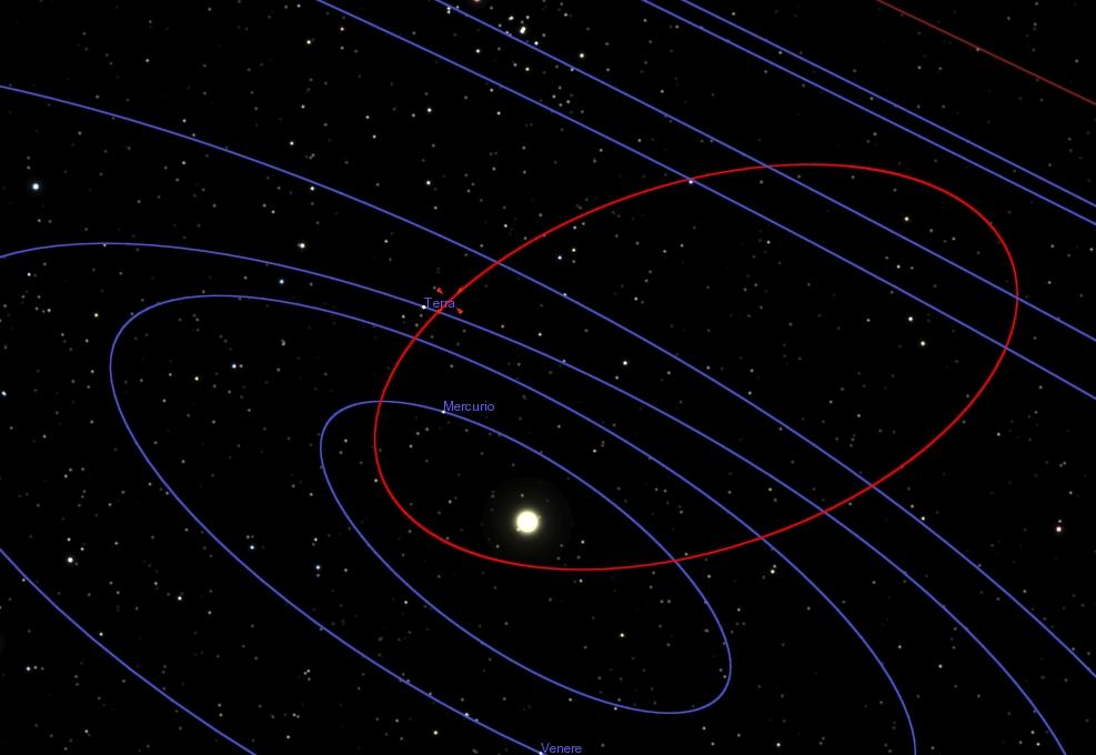 Phaethon_orbit