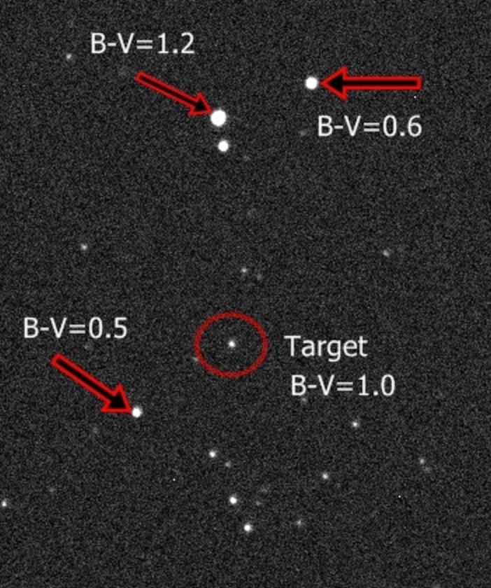 Comparison_stars_2002TC302