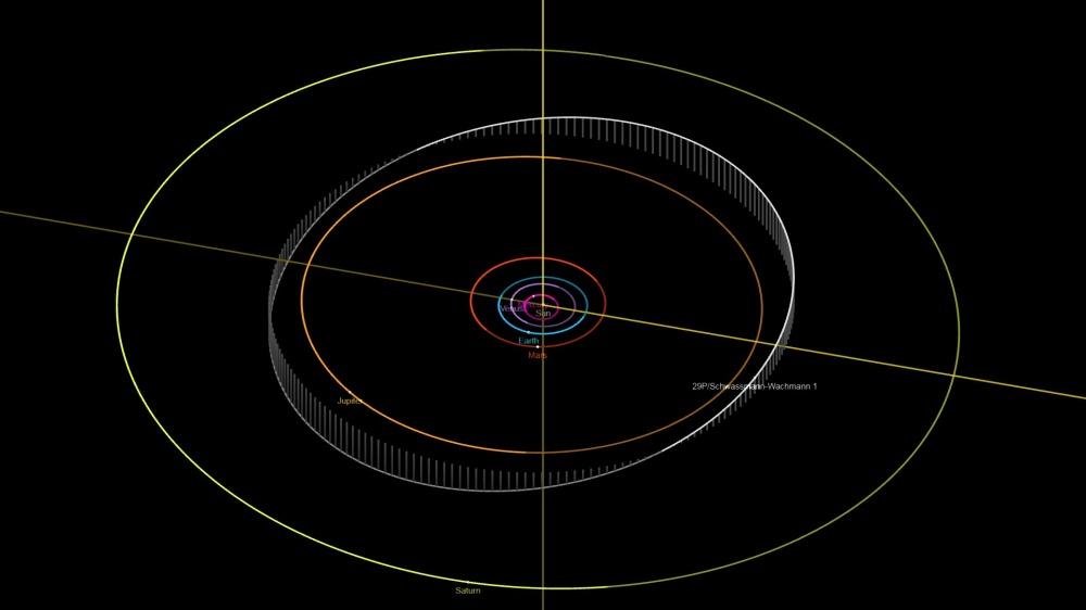 orbit-29P