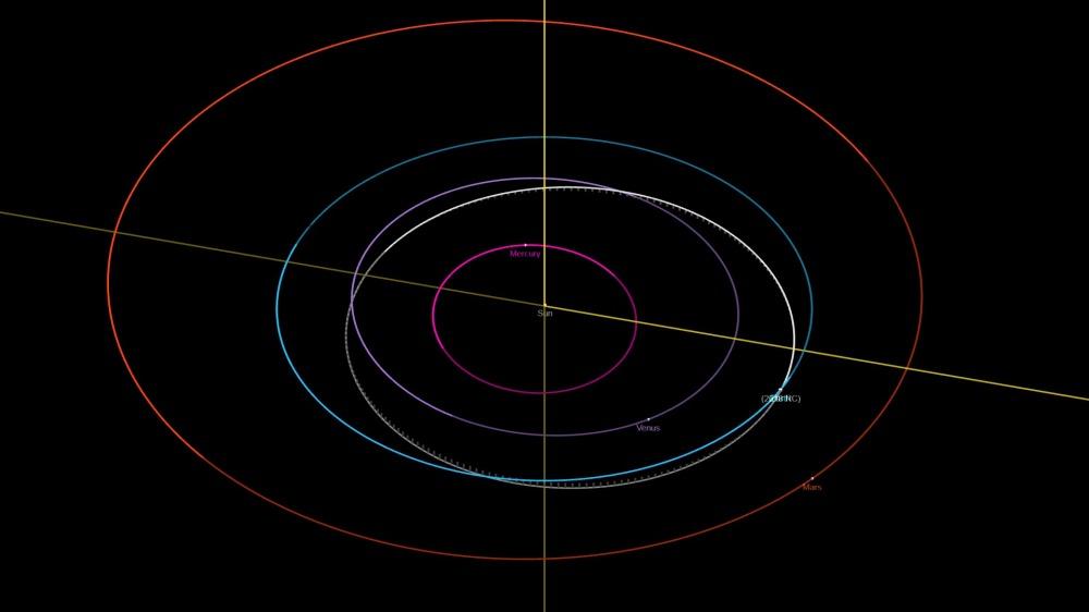 orbit-viewer-snapshot_2018RC