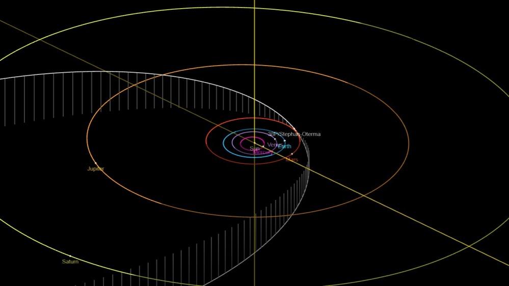 38P_orbit