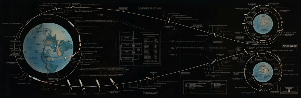 Apollo11_path_NASA