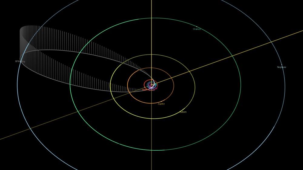 Halley_orbit