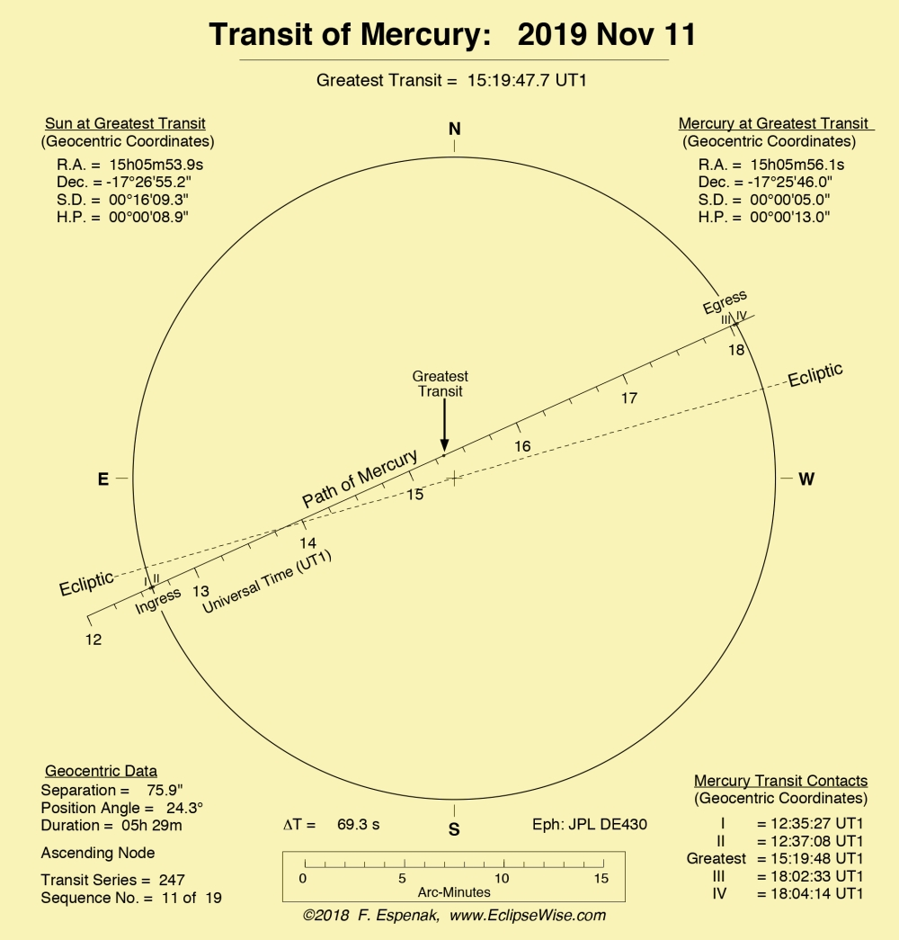 Transit_Mercury_2019_path